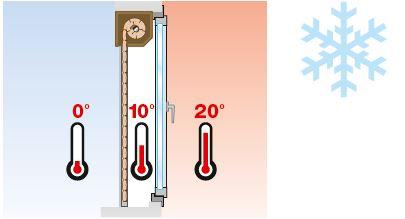 Dossier Volets Roulants Isolation Thermique Hiver