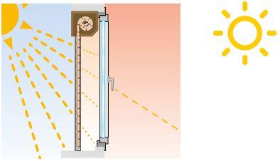 Dossier Volets Roulants Isolation Thermique Ete